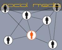 La importancia de las redes sociales.