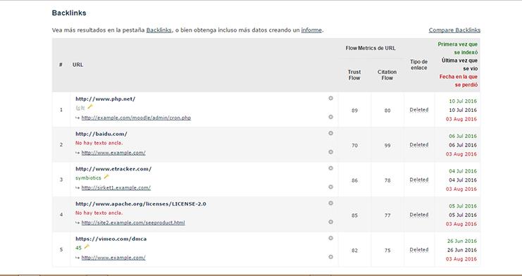 Tabla de resultados de enlaces.