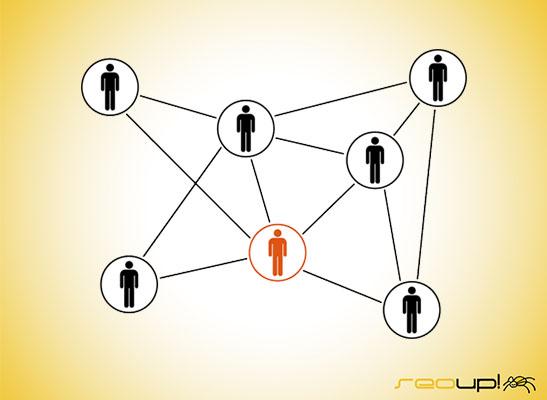 Oferta de trabajo Social Media en Alicante