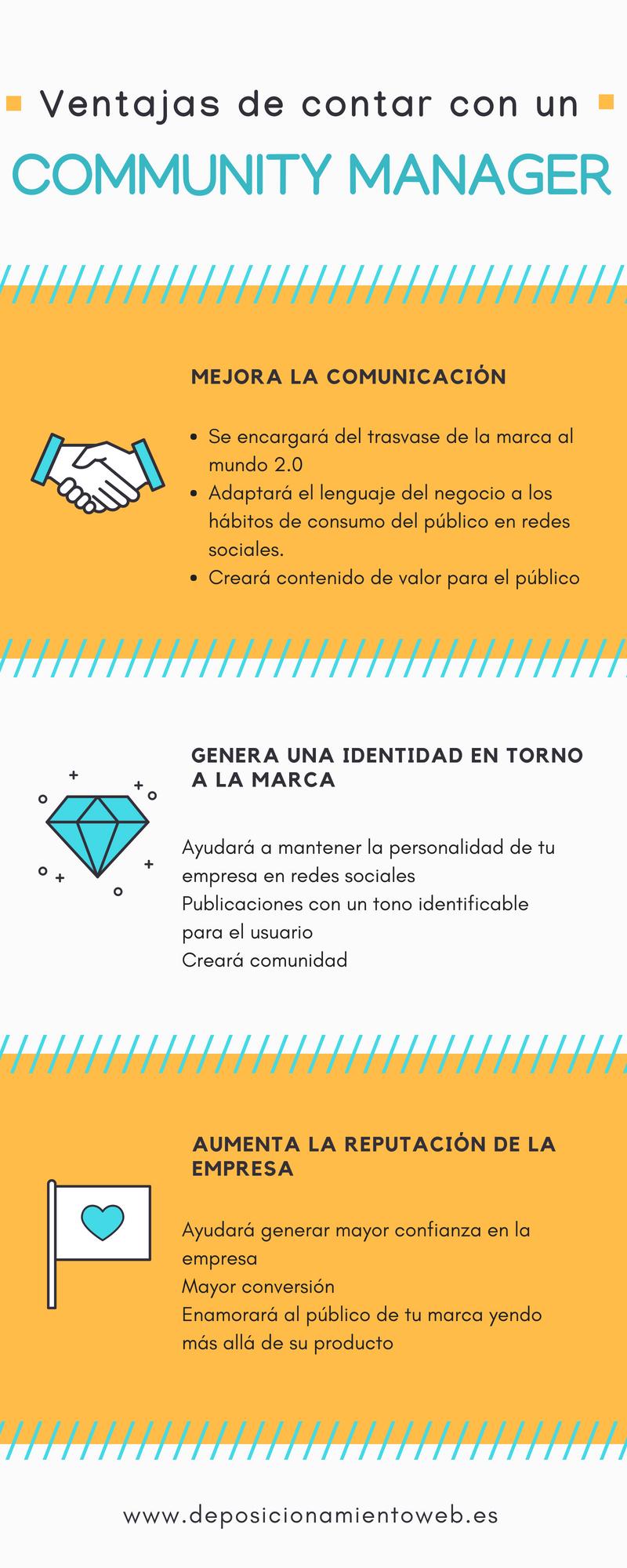 infografía sobre las ventajas de contar con un community manager en una empresa.