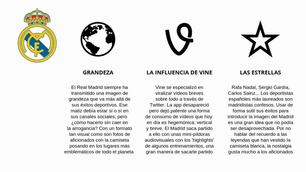 El Real Madrid refleja muy bien en sus redes sociales su magnitud como club de fútbol.