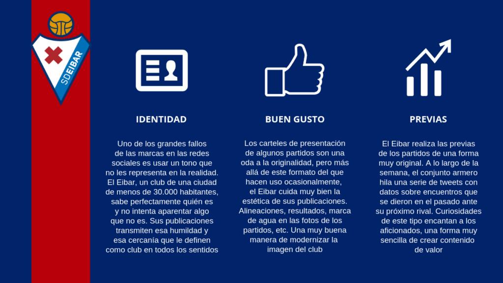 El Eibar es un equipo que a pesar de su humildad sabe hacer las cosas bien en lo que se refiere a las redes sociales y al marketing digital
